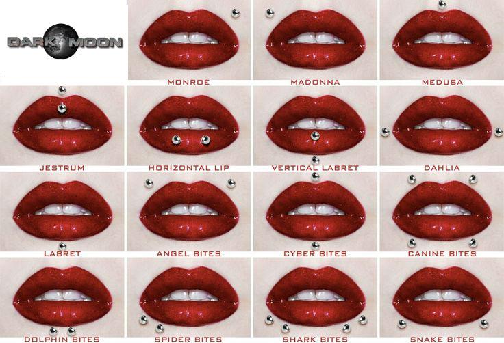 piercing ustni